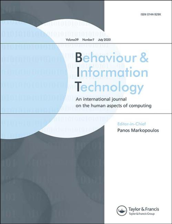 Cover image - Behaviour & Information Technology